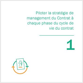 1. Piloter la stratégie de management du Contrat à chaque phase du cycle de vie du contrat