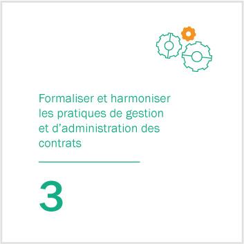 3. Formaliser et harmoniser les pratiques de gestion et d'administration des contrats