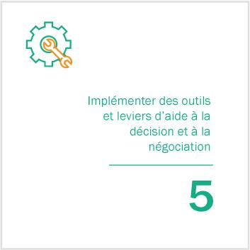 5. Implémenter des outils et leviers d'aide à la décision et à la négociation