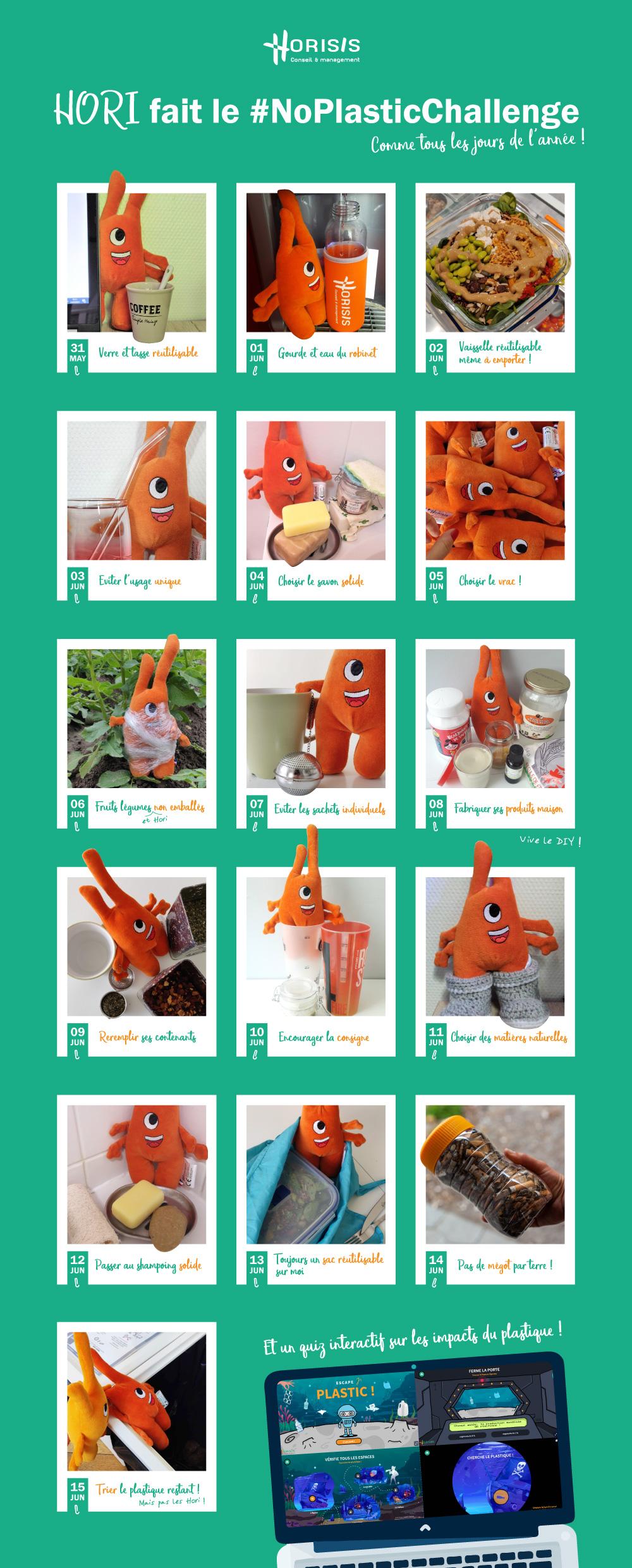 Infographie avec photos de la mascotte chaque jour du challenge