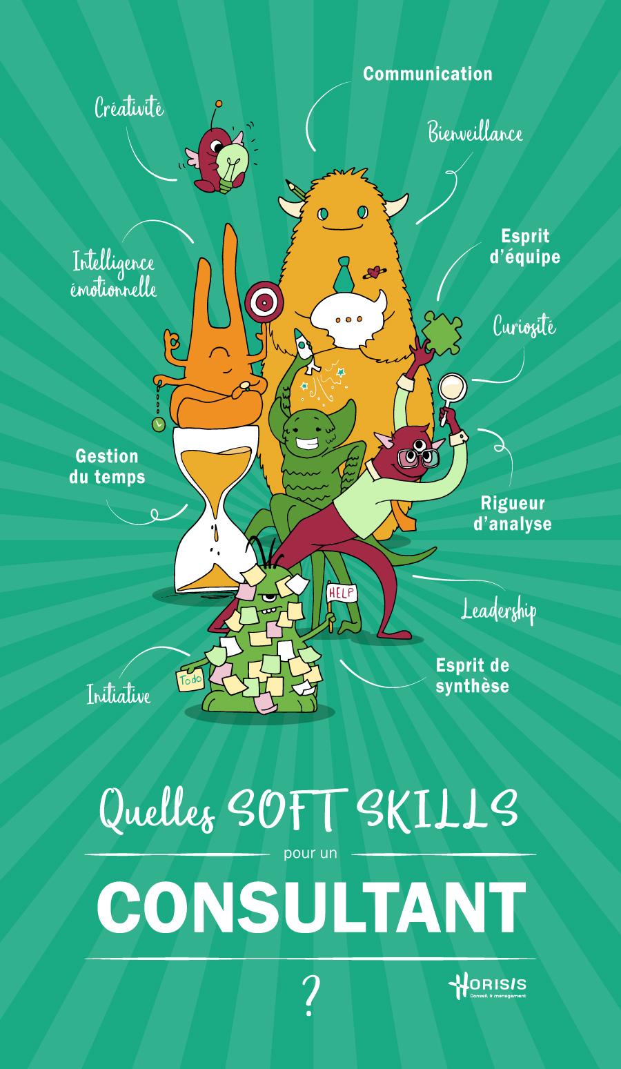 Infographie : soft skills du consultant